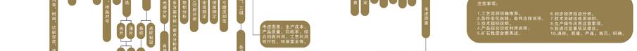 博天堂线上注册试验流程图4